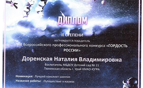 День космонавтики 2018