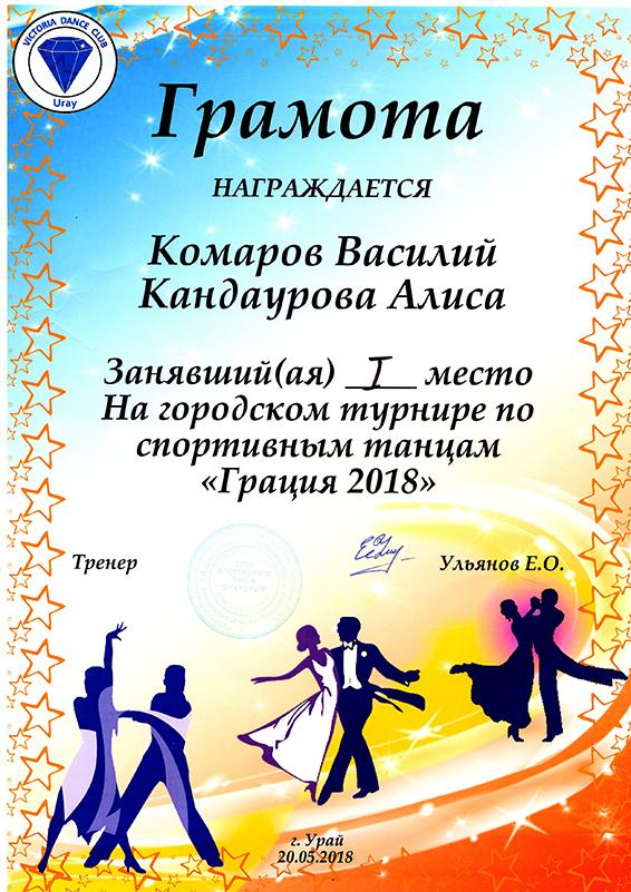 Кандаурова алиса 2018