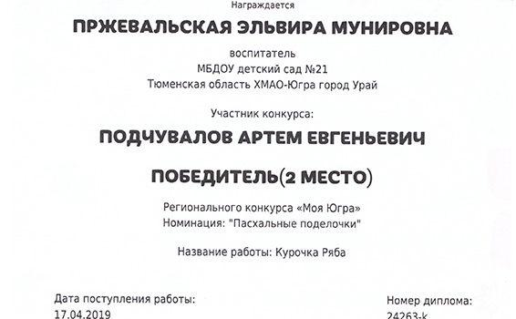 Пржевальская подчувалов2019