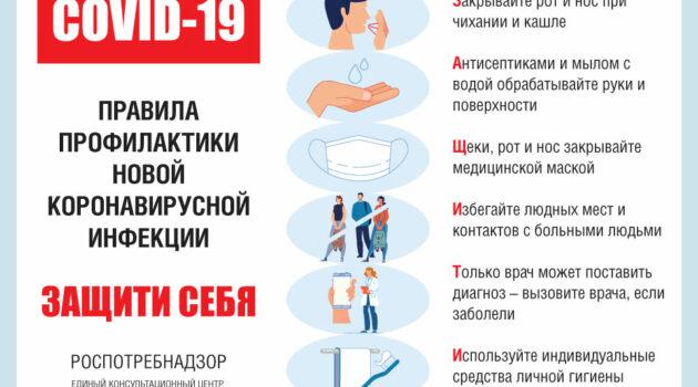 ковид1